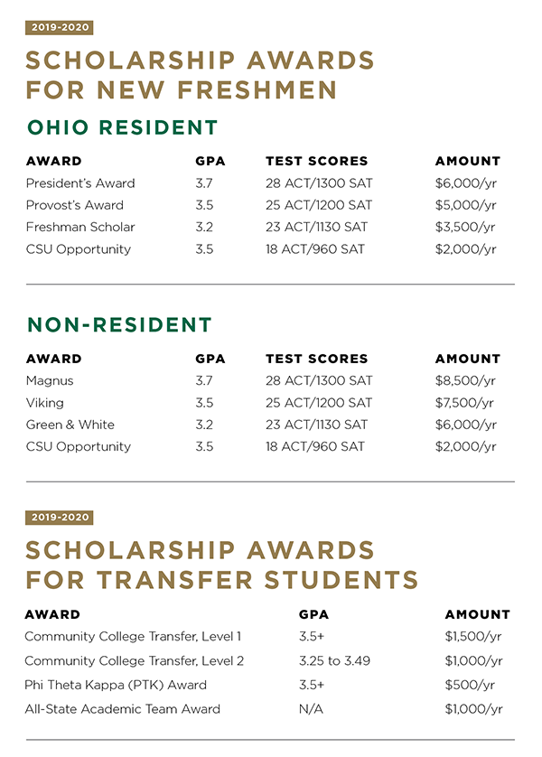 2019-2020 Freshmen Scholarship Award Information